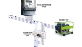 Как правильно подключить генератор к дому
