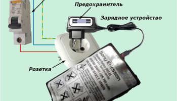 Что такое селективность в электрике