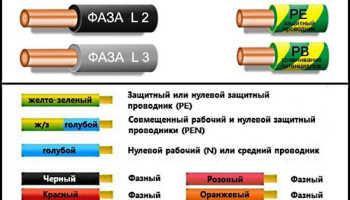 Цвета фазных проводов по новым правилам