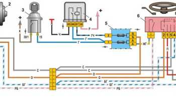 Автоматическое управление дворниками и омывателем ветрового стекла для нивы