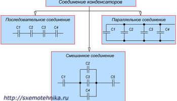 Последовательное соединение ионисторов