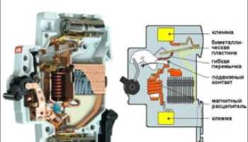 Неисправности автоматических выключателей